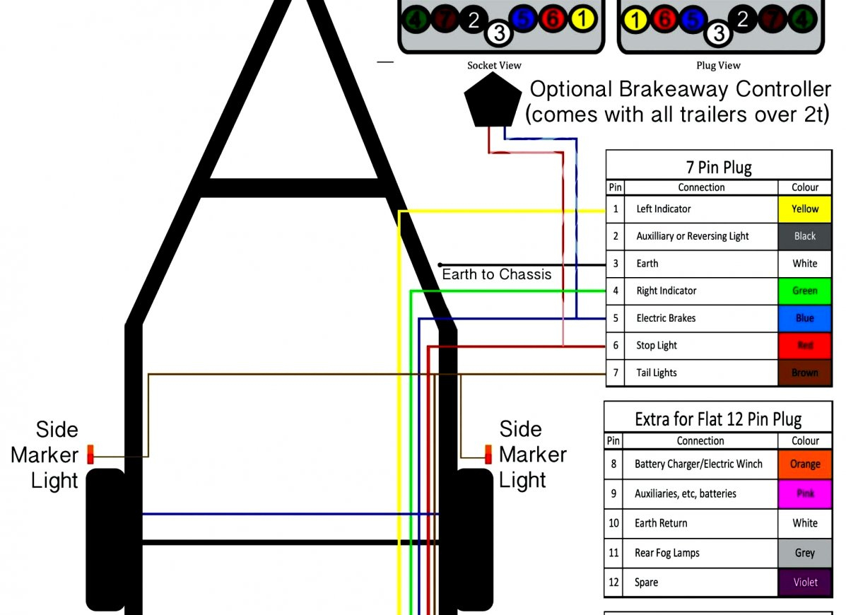 trailer wiring diagram australia 7 pin flat trailer