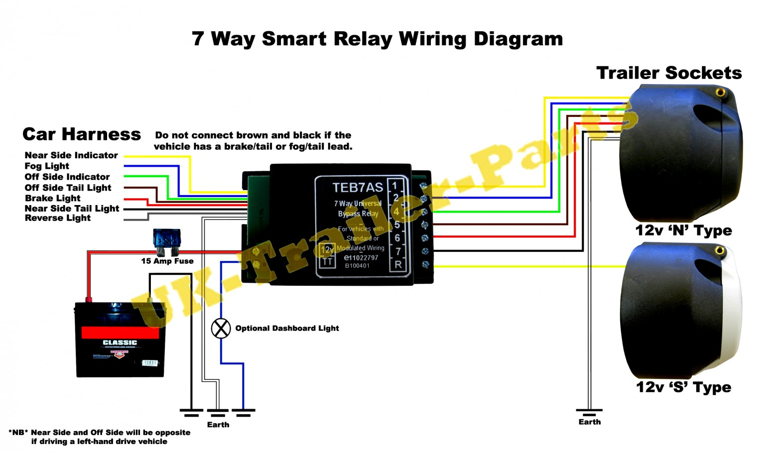 Trend Of Towing Socket Wiring Diagram 13 Pin Data - Trailer Socket Wiring Diagram