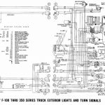 Triton Trailer Wiring Harness – Creative Wiring Diagram Templates • – Triton Trailer Wiring Diagram