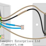 Two Gang Switch Wiring Diagram | Wiring Library   Trailer Board Wiring Diagram Uk