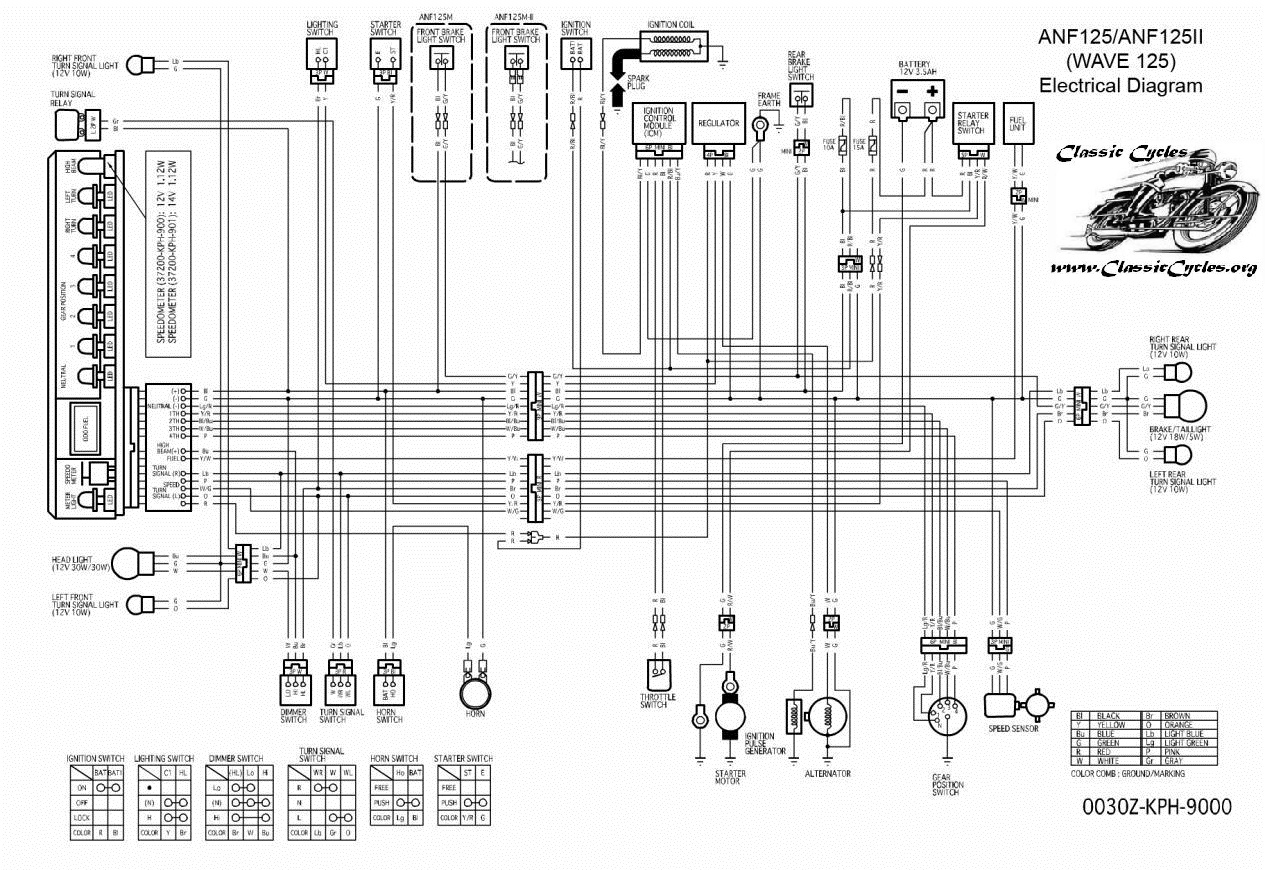 trailer lights wiring diagram nz    trailer       wiring       diagram       new zealand       trailer       wiring       diagram        trailer       wiring       diagram       new zealand       trailer       wiring       diagram