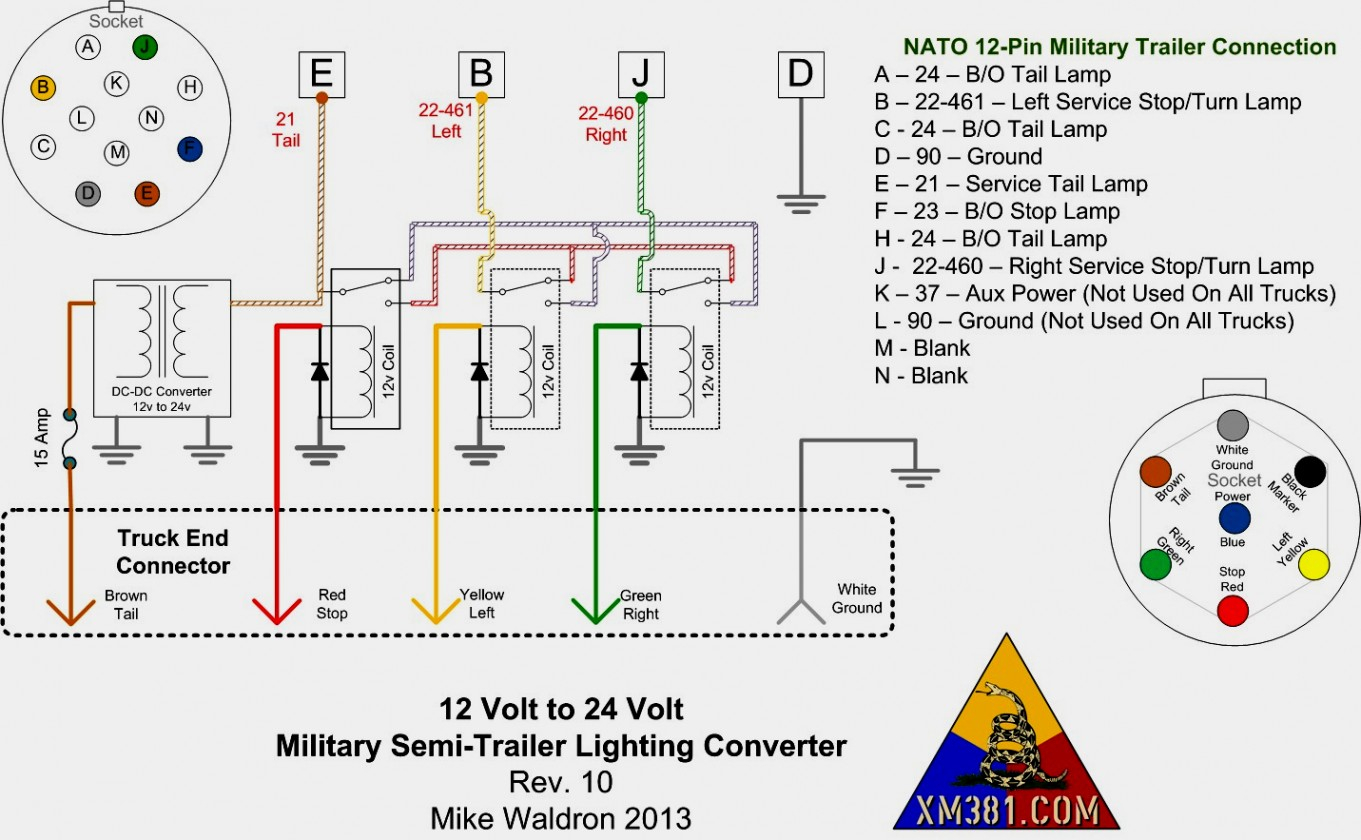 Astonishing Nato Plug Wiring Diagram Wiring Diagram Wiring Cloud Oideiuggs Outletorg