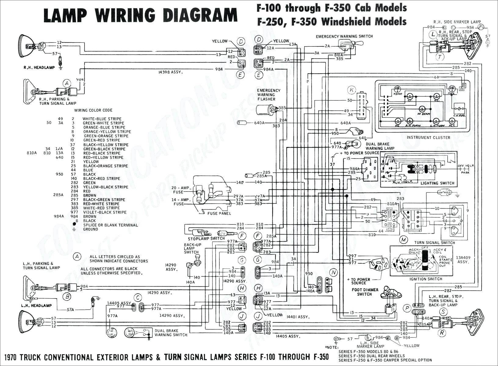 Travel Trailer Electrical Wiring Diagram