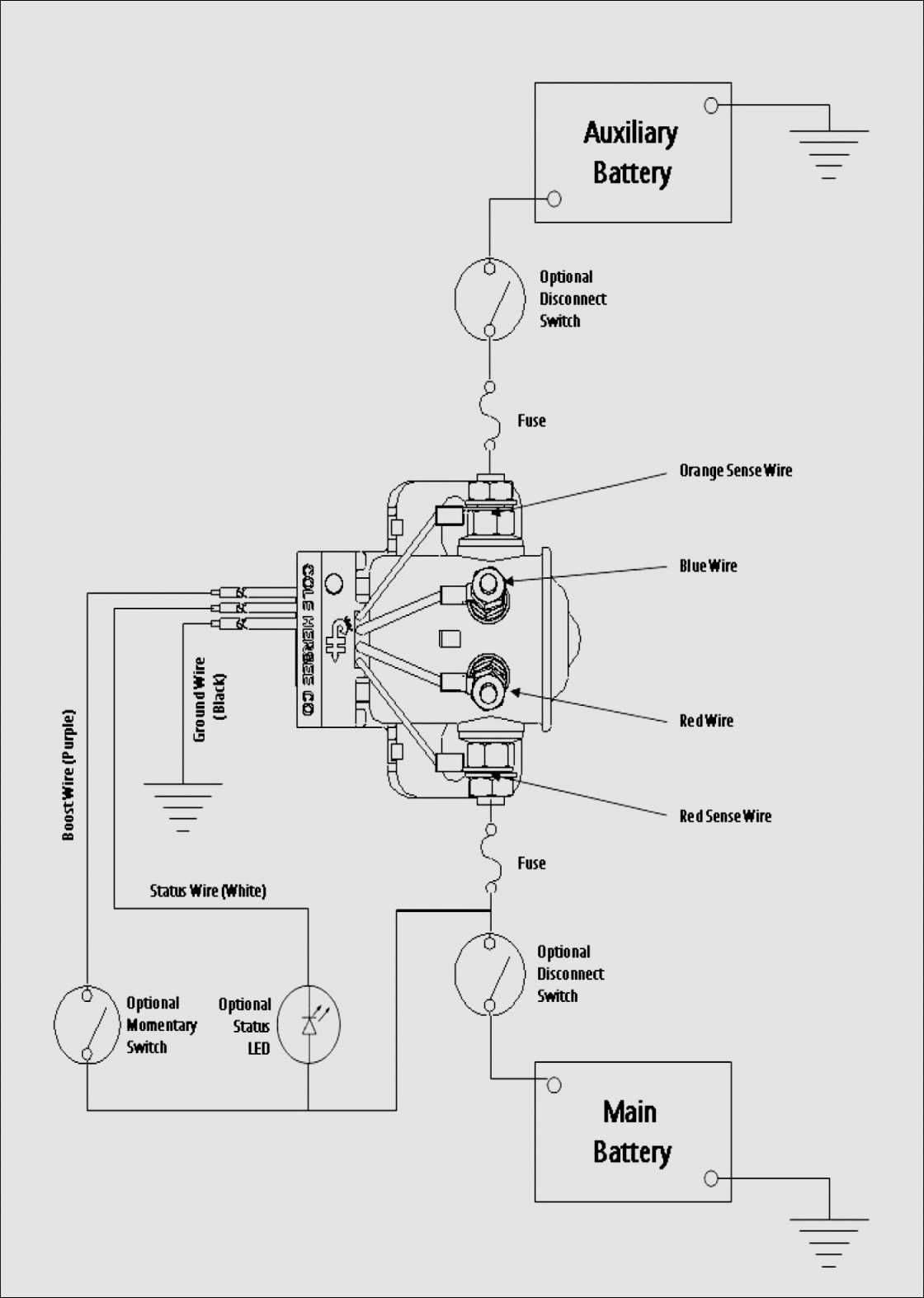 Viking Pop Up Camper Wiring Diagram | Wiring Diagram - Viking Trailer Wiring Diagram