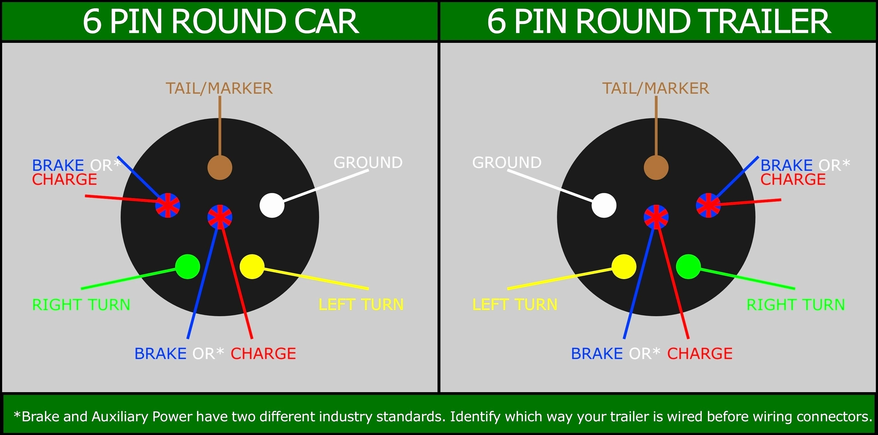 Volvo 7 Pin Round Trailer Plug Wiring Diagram | Wiring Diagram - 7 Pin Round Trailer Wiring Diagram