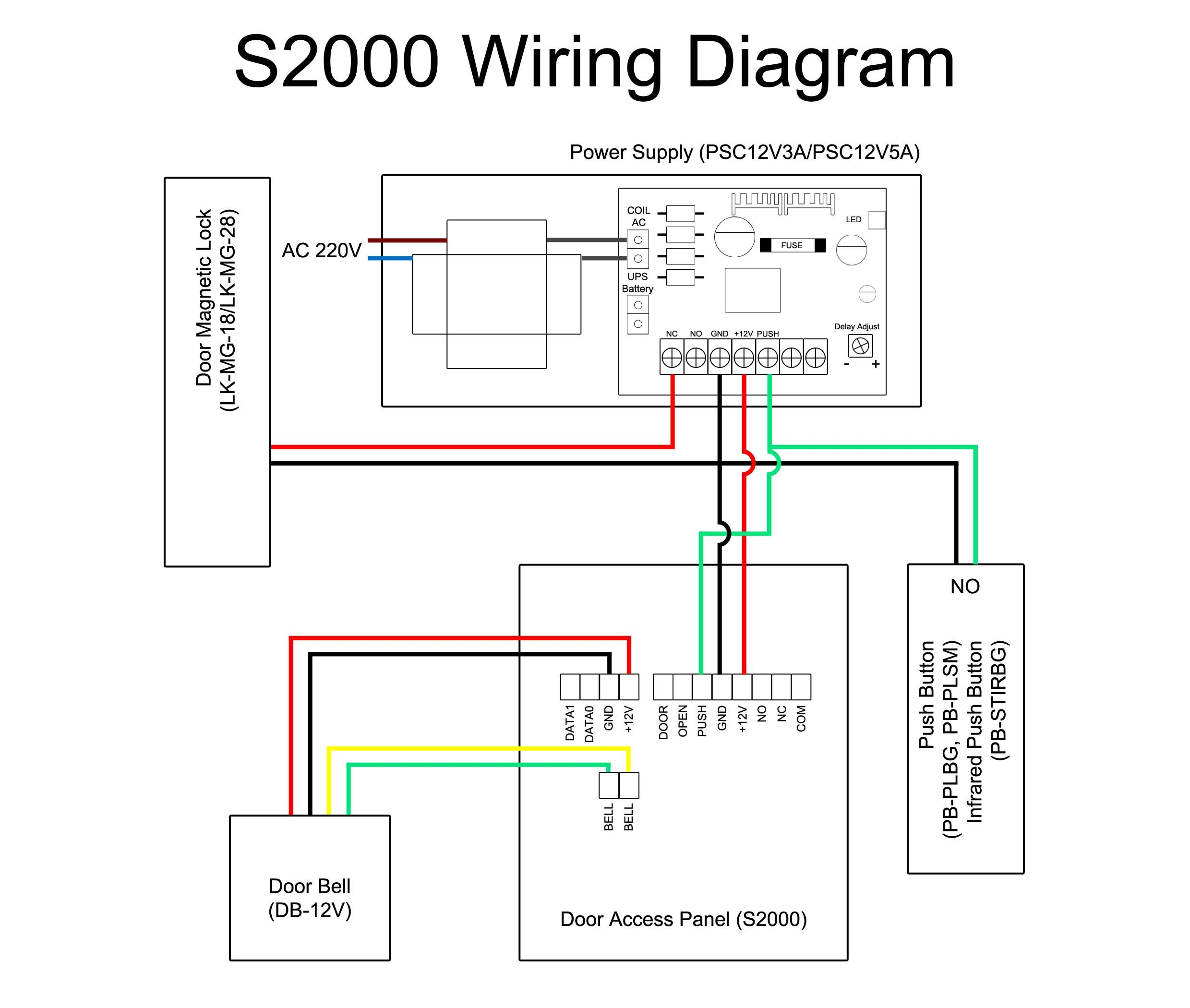 Voyager 9030 Wiring Diagram | Wiring Diagram - Voyager Trailer Brake Controller Wiring Diagram