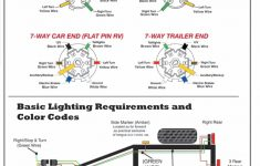 7 Way Trailer Wiring Diagram Color