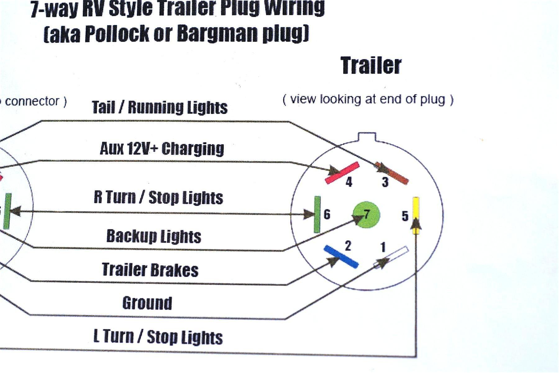 Wabco Wiring Diagrams | Wiring Library - Abs Trailer Plug Wiring Diagram