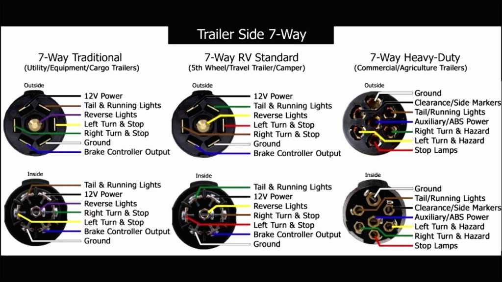Stupendous Cargo Trailer Wiring Diagram As Well 7 Pin Trailer Wiring Diagram Wiring Database Lotapmagn4X4Andersnl