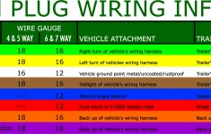 Car To Trailer Plug Wiring Diagram