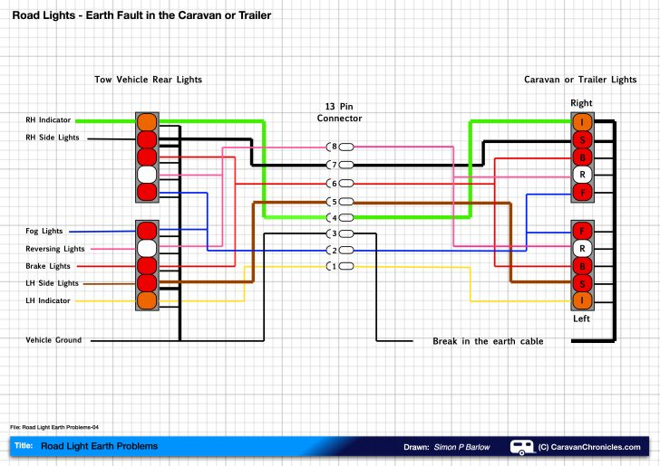 Trailer Wiring Diagram 13 Way