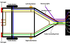 Wire Trailer Wiring Diagram Free Wiring Diagrams To Help Make 4 Way – Trailer Harness Wiring Diagram