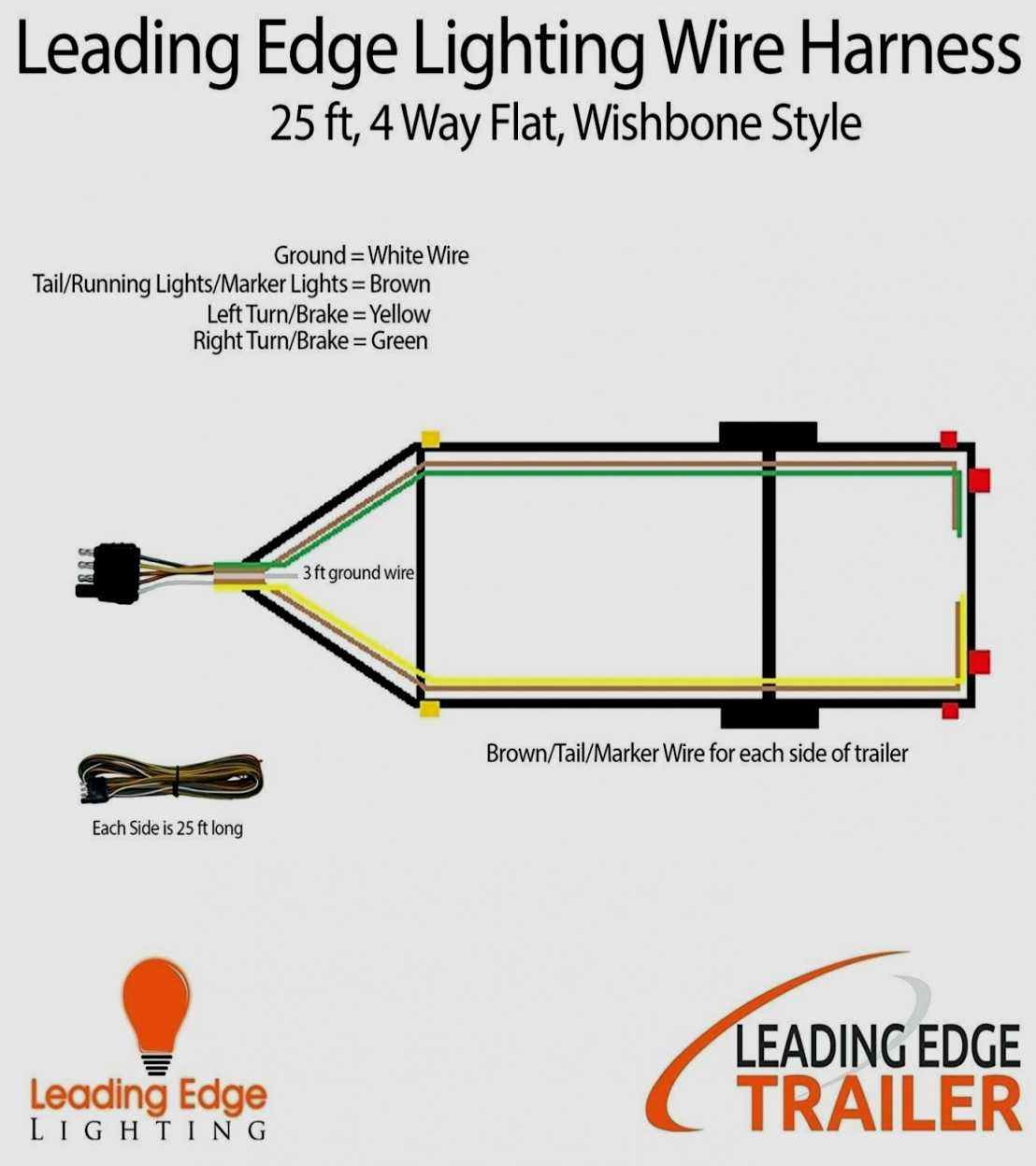 Wiring 7 Way Diagram Curt55774 | Wiring Diagram - Curt 7 Way Trailer Wiring Diagram