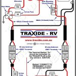 Wiring A Cattle Trailer   Wiring Diagrams   Circle J Horse Trailer Wiring Diagram