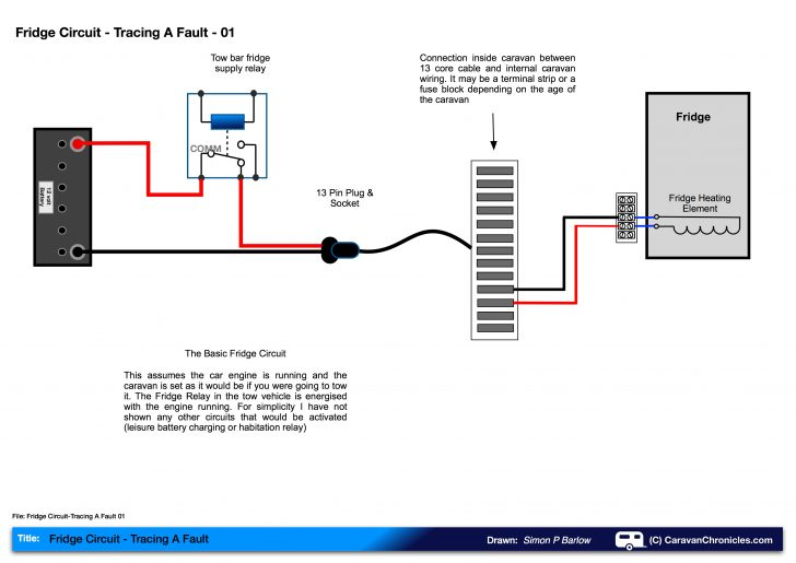 12V Camper Trailer Wiring Diagram