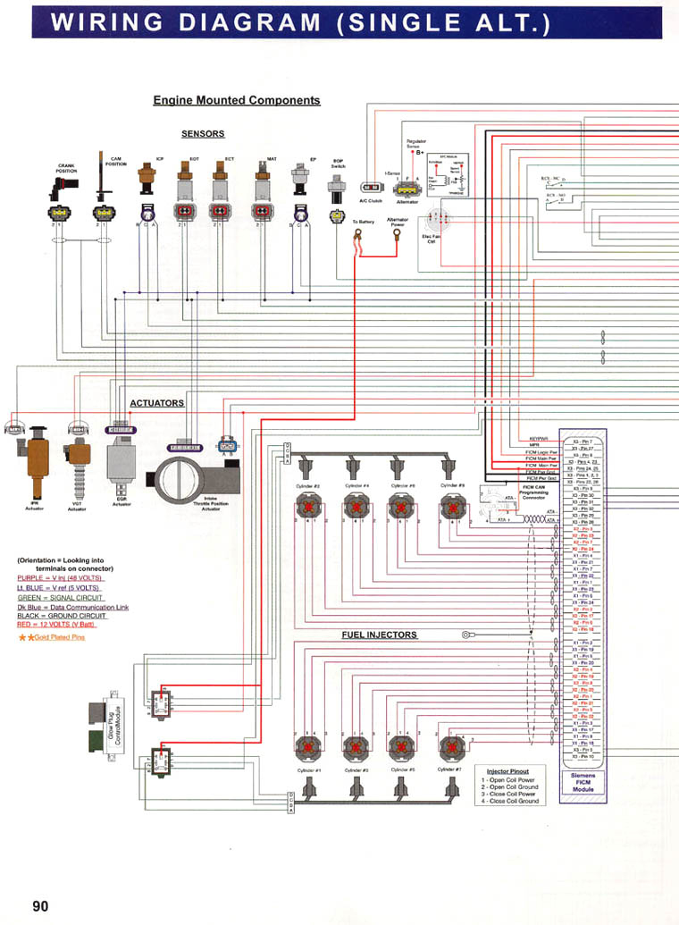 Wiring Diagram 2001 F250 6 8 - Wiring Diagram Detailed - 2000 Ford F250 Trailer Wiring Harness Diagram