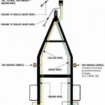 Wiring Diagram 4 Blade Flat For Trailer With – Deltagenerali – Flat Four Trailer Wiring Diagram