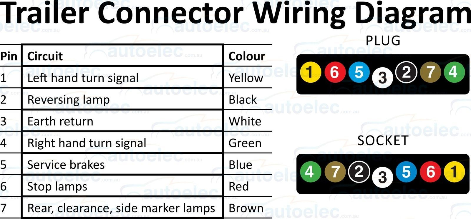 Wiring Diagram 7 Pin Female Plug | Manual E-Books - Female Trailer Plug Wiring Diagram