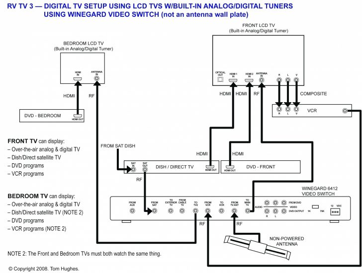Wiring Camper Trailer Diagram