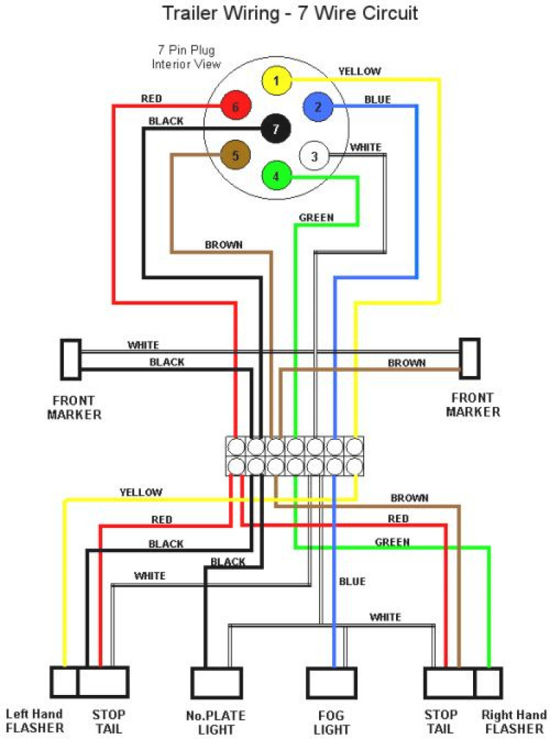 Wiring Diagram For 13 Pin Trailer Socket Best 7 Wire Harness Lively - Wiring Harness Trailer Diagram