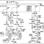 Wiring Diagram For 1999 Gmc Sonoma | Wiring Library   1999 Gmc Jimmy Trailer Wiring Diagram