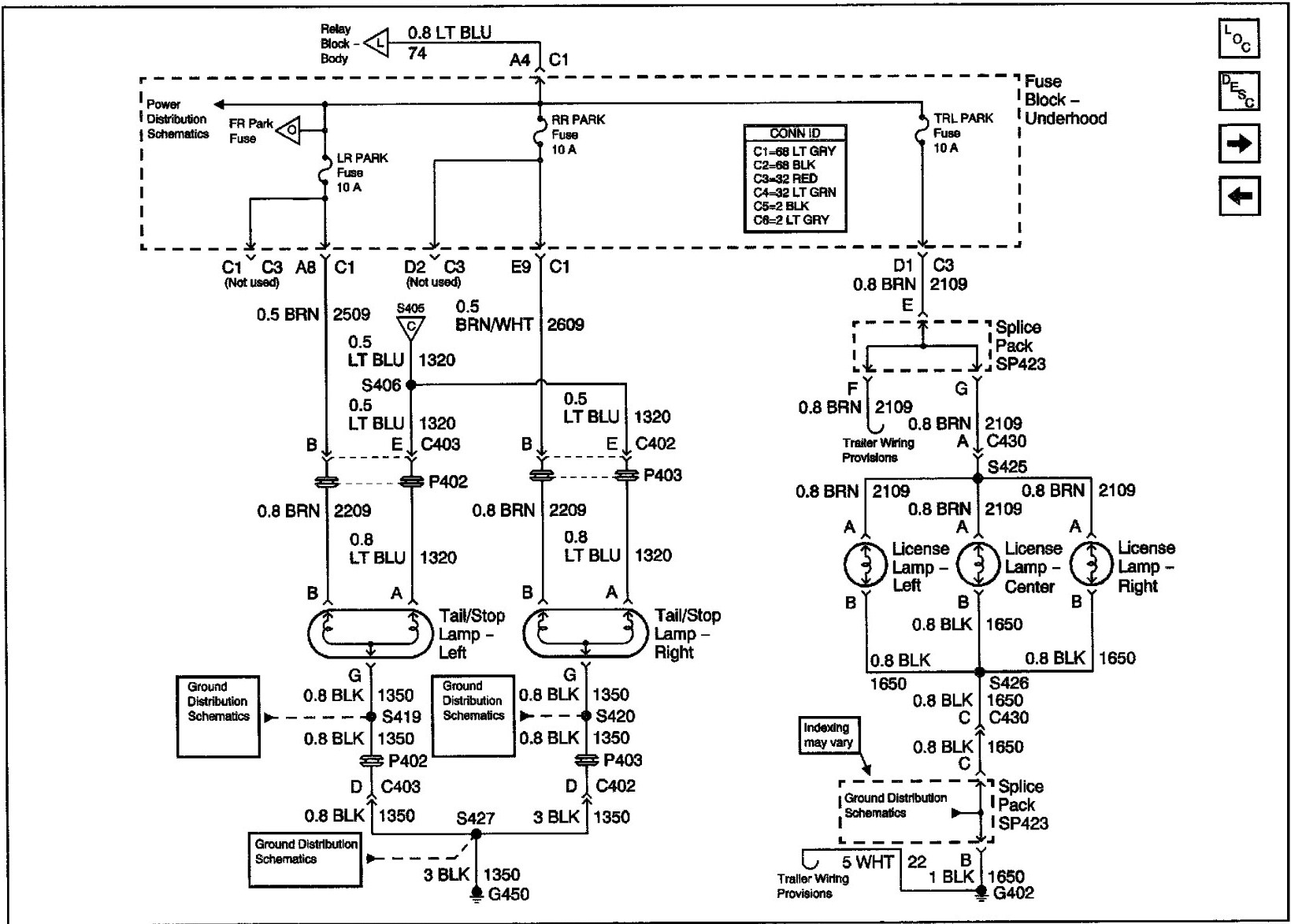1999 Gmc Jimmy Trailer Wiring Diagram