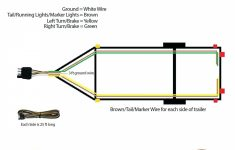 5 Pin Round Trailer Plug Wiring Diagram
