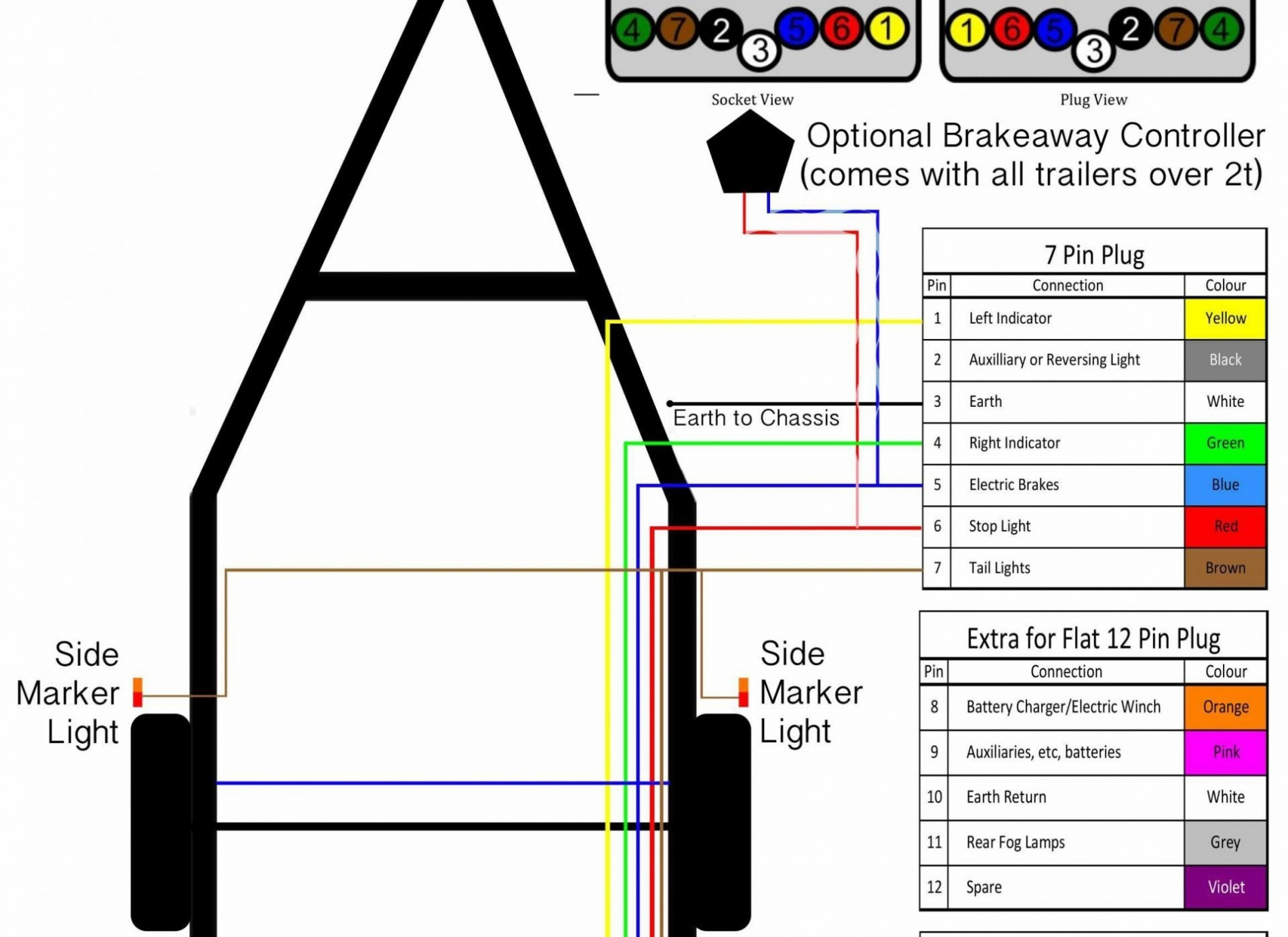 Wiring Diagram For 7 Pin Round Trailer Plug Simple 7 Wire Trailer - 7 Prong Trailer Wiring Diagram