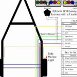 Wiring Diagram For 7 Pin Round Trailer Plug Simple 7 Wire Trailer   Trailer Wiring Diagram Round