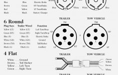 Wiring Diagram For 7 Pin Trailer Plug – Hbphelp – 7 Point Plug Trailer Wiring Diagram