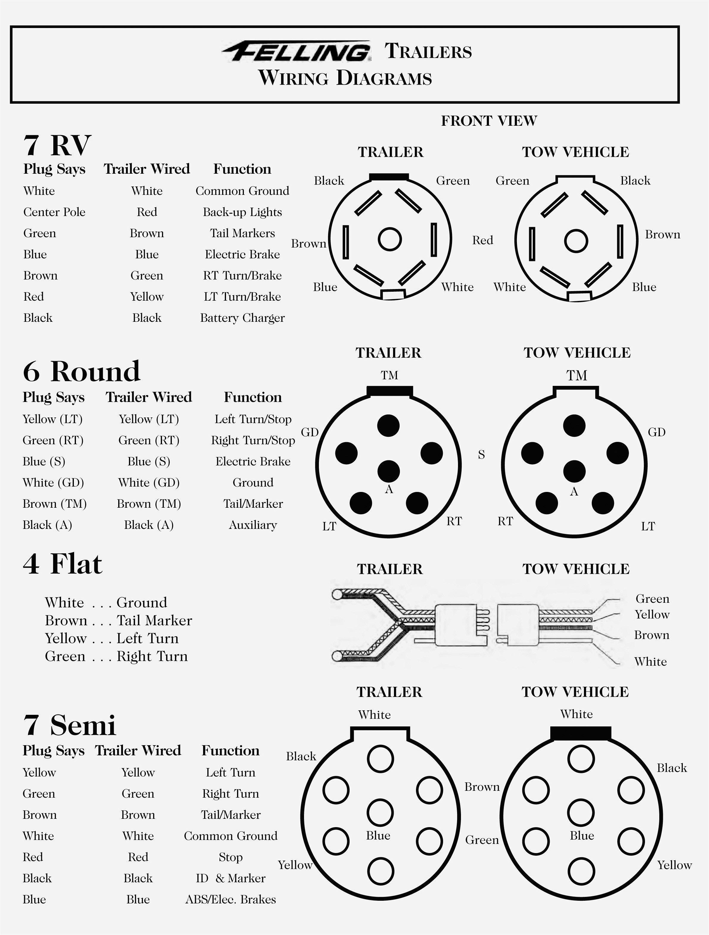 7 point plug trailer wiring diagram