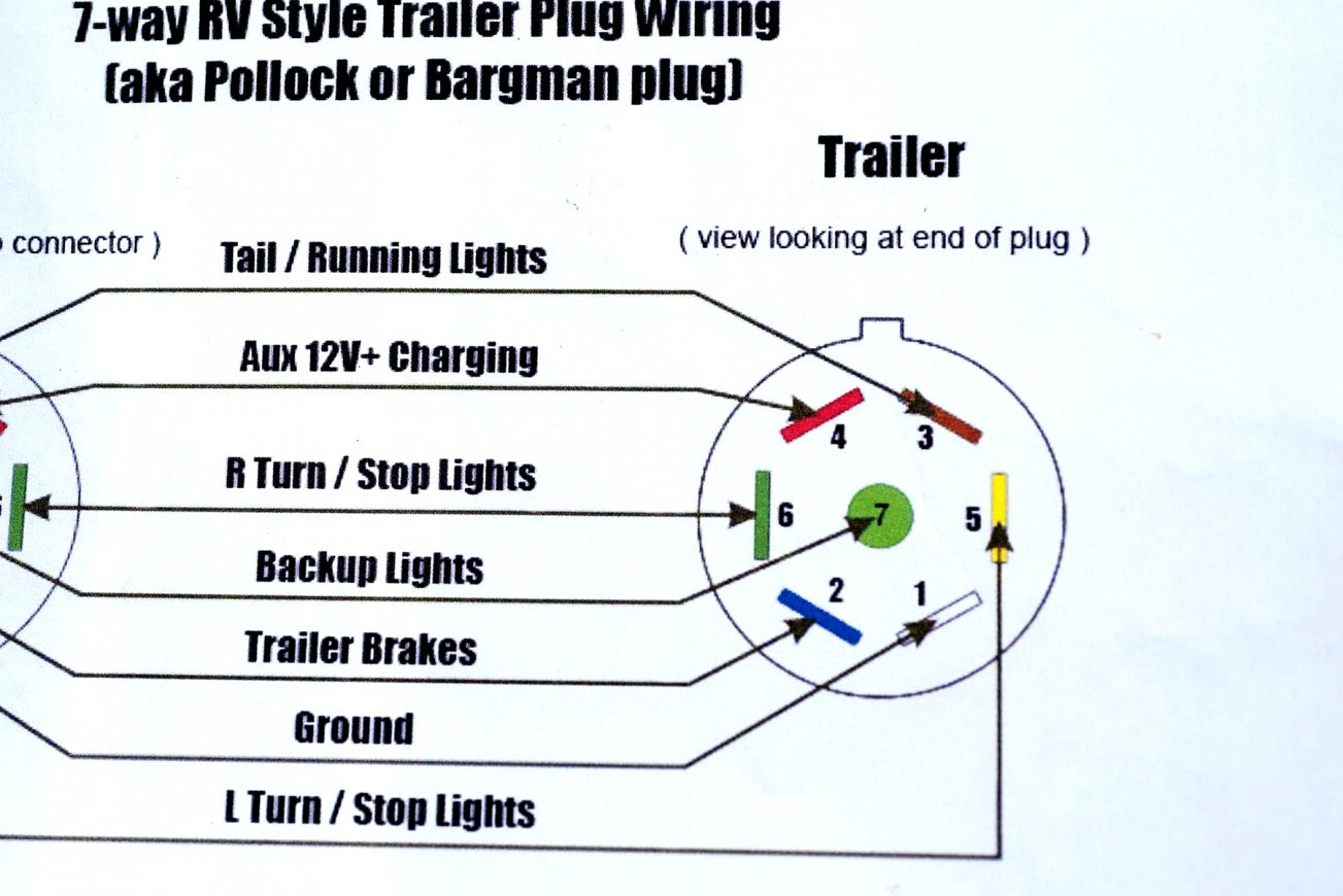 Wiring Diagram For 7 Prong Trailer Plug - Data Wiring Diagram Schematic - 6 Pin Round Trailer Plug Wiring Diagram