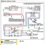 Wiring Diagram For 7 Prong Trailer Plug   Shahsramblings   7 Prong Wiring Diagram Trailer