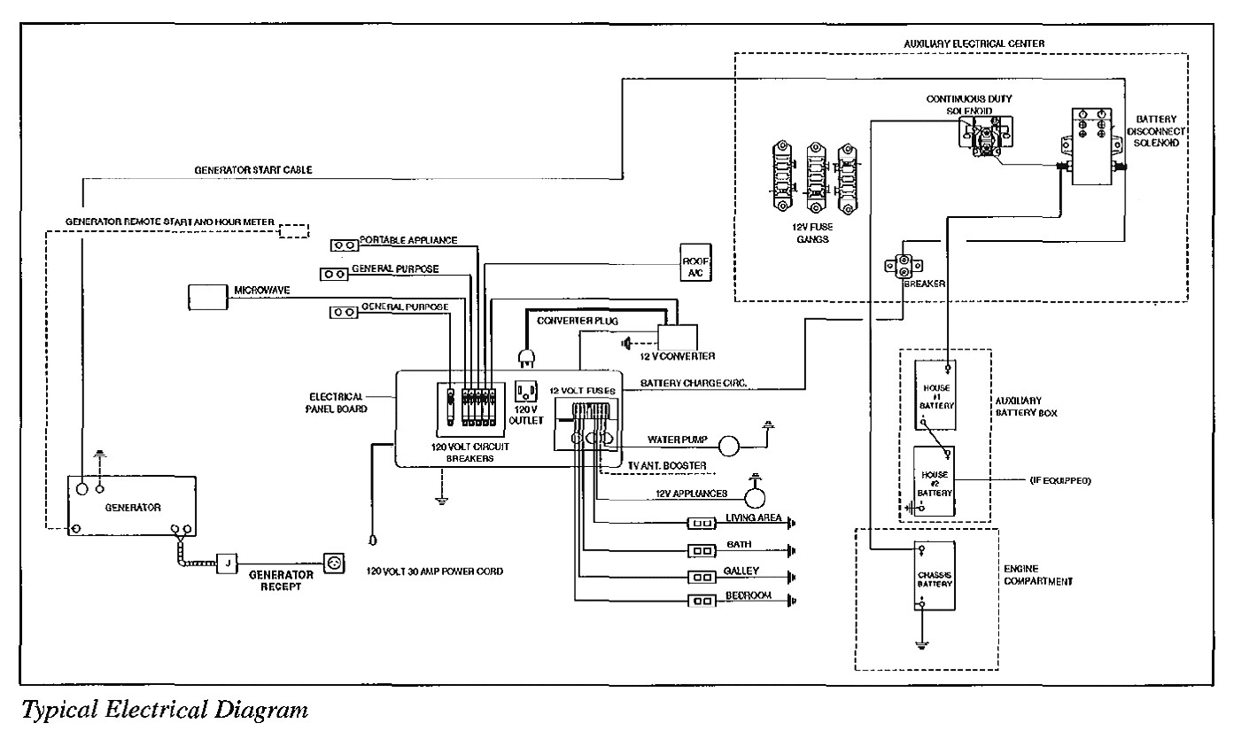 Wiring Diagram For Airstream | Wiring Diagram - Airstream Trailer Wiring Diagram