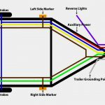 Wiring Diagram For Car Trailer Lights   Schematics Wiring Diagram   Trailer Light Wiring Diagram Uk
