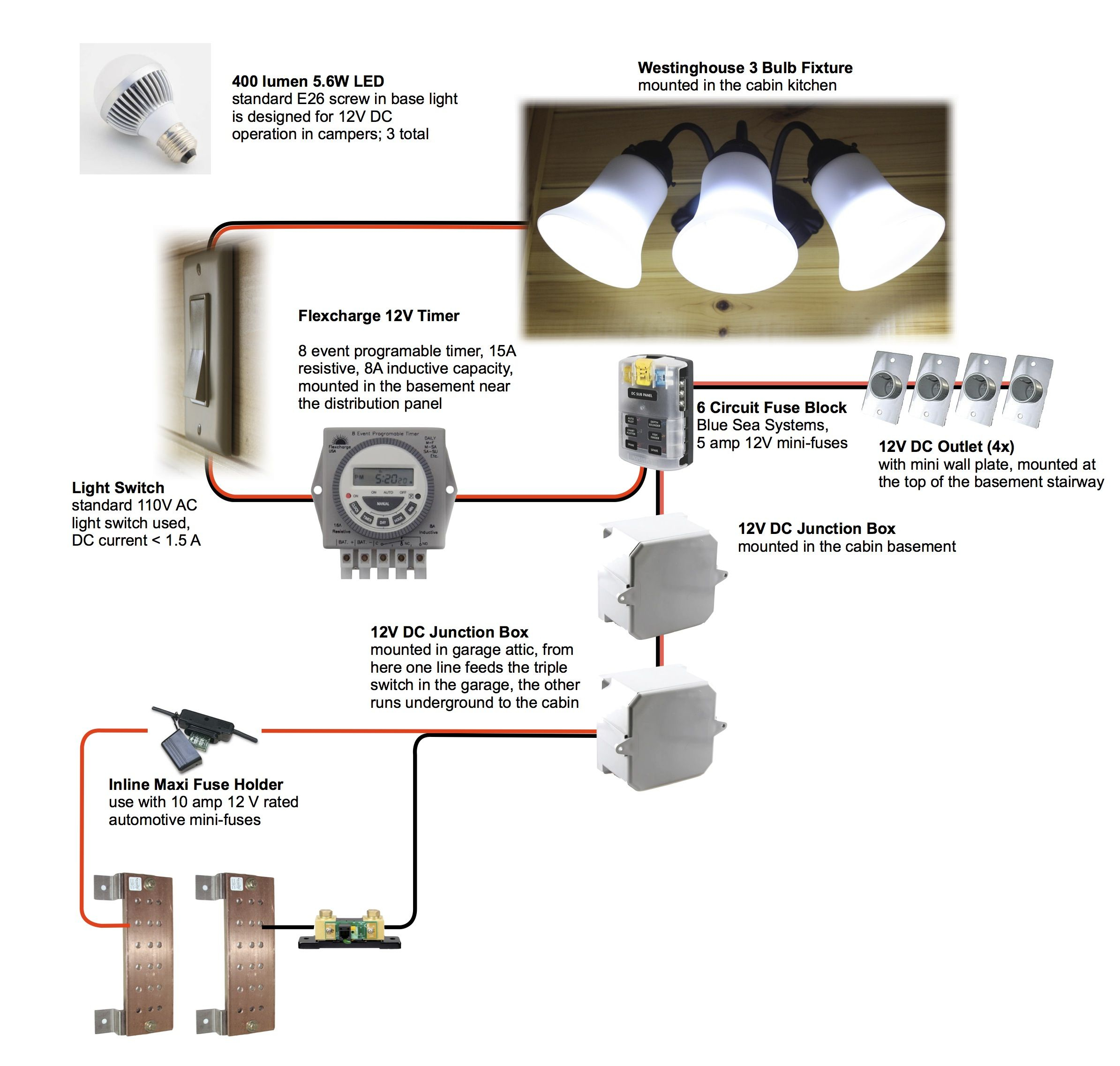 Wiring Diagram For Led Trailer Lights | Wiring Diagrams Gallery - Wiring Led Trailer Lights Diagram