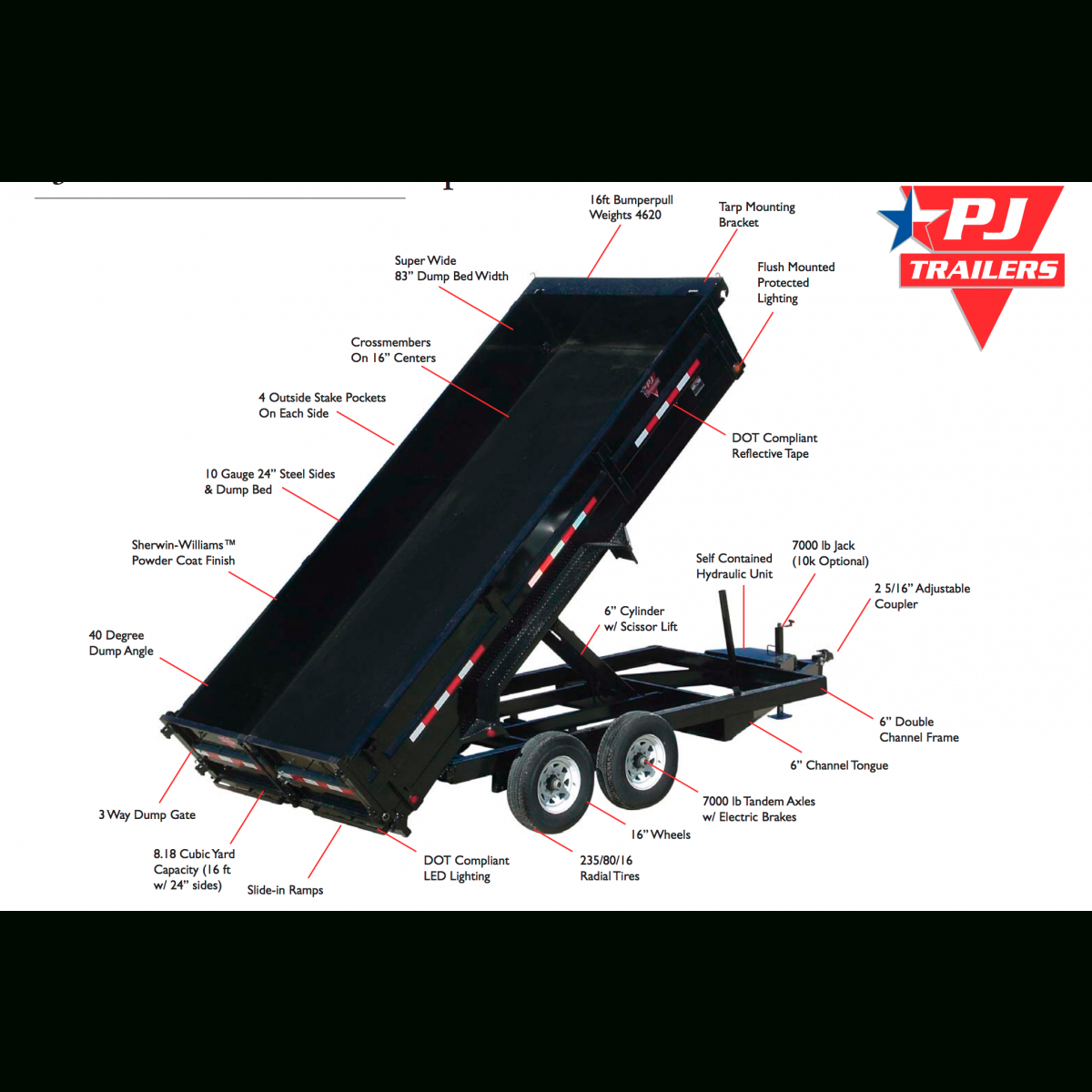 Wiring Diagram For Pj Dump Trailer : 34 Wiring Diagram Images - Pj Dump Trailer Wiring Diagram