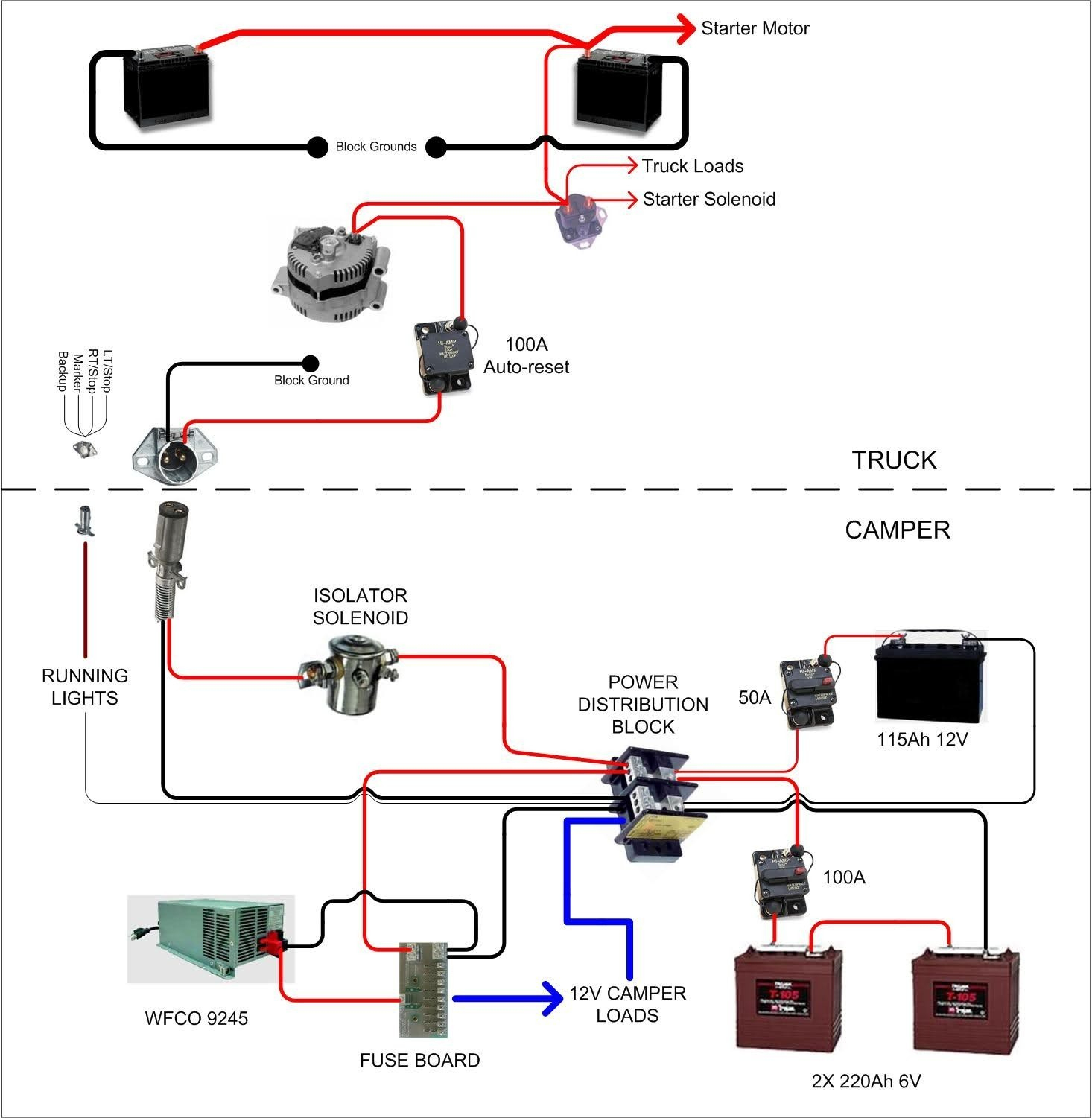 Wiring Diagram For Snowmobile Trailer | Wiring Diagram - Snowmobile Trailer Wiring Diagram