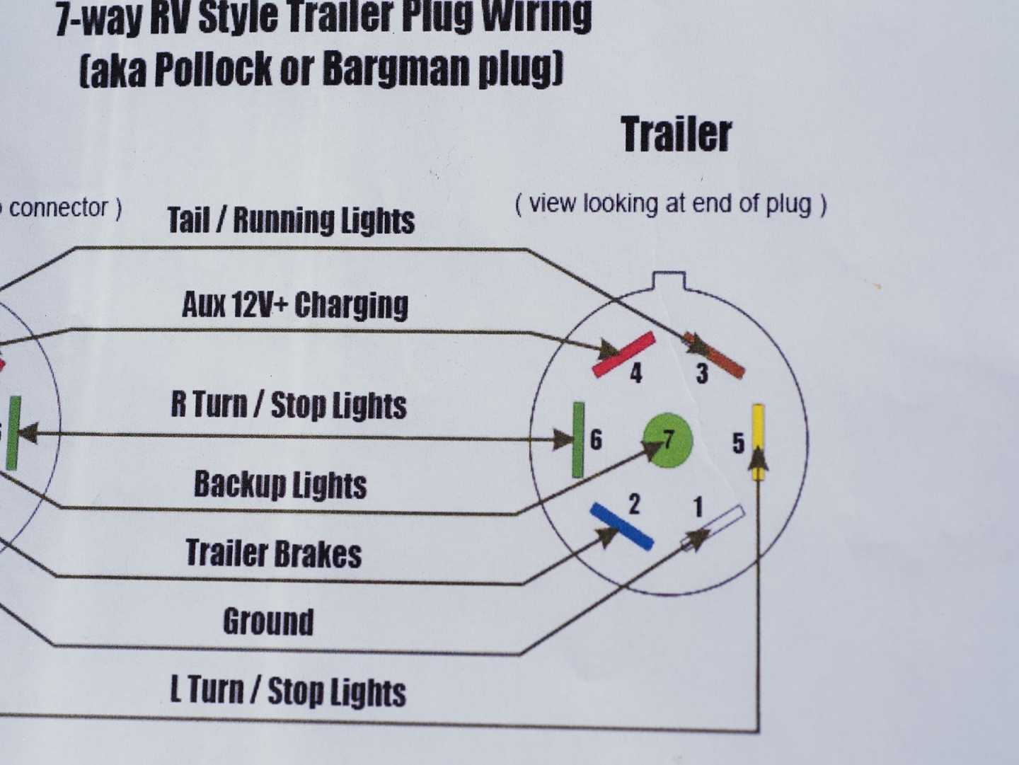 Wiring Diagram For Trailer Brake Controller