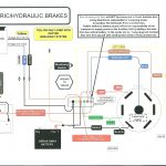 Wiring Diagram For Trailer Breakaway System | Wiring Diagram   3 Wire Trailer Breakaway Switch Wiring Diagram