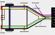 Wiring Diagram For Trailer Lights South Africa – Simple Wiring Diagram – Trailer Wiring Diagram South Africa