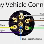 Wiring Diagram For Trailer Lights South Africa   Wiring Diagrams Img   Trailer Wiring Diagram 7 Pin Round South Africa