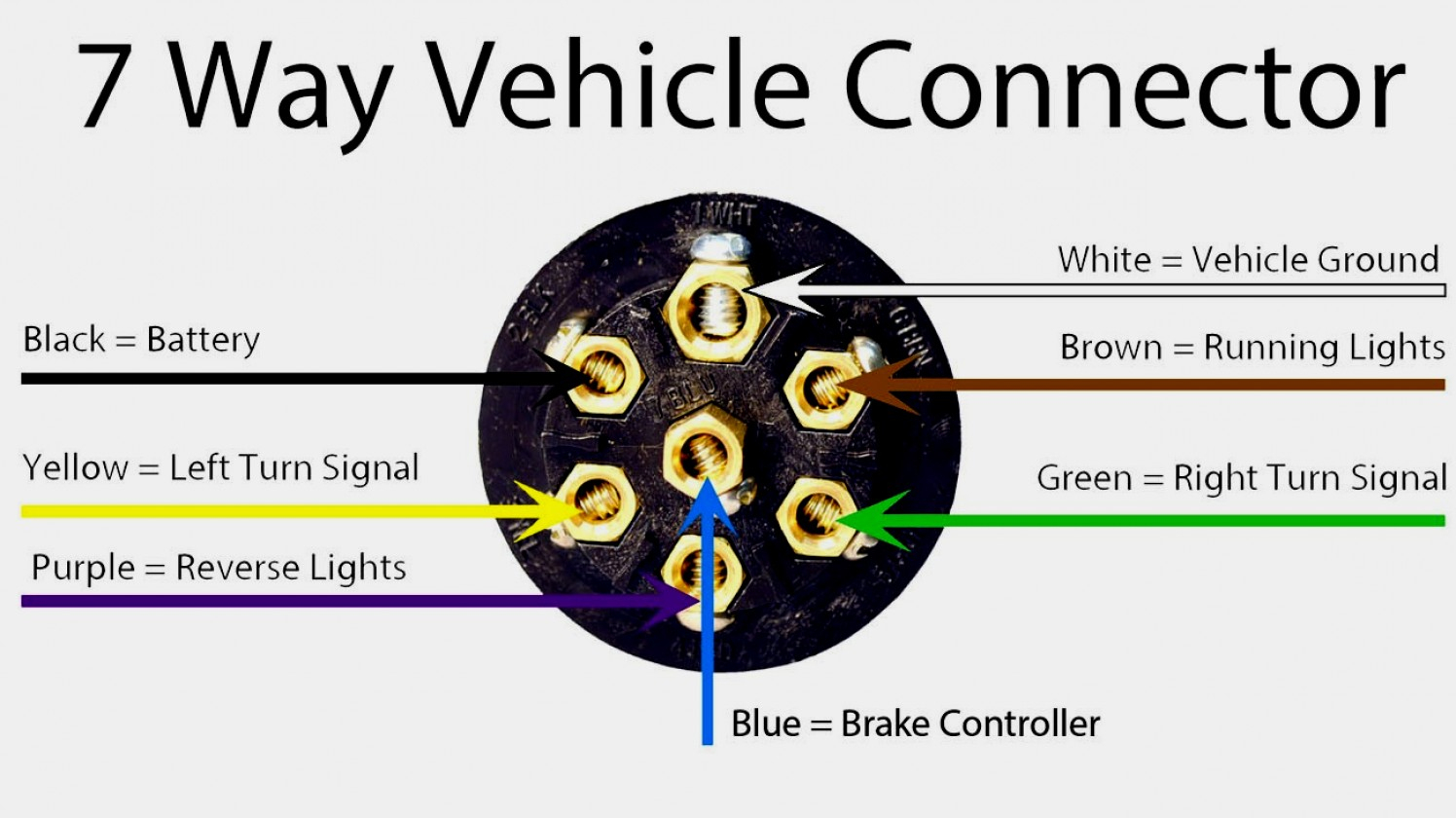 Wiring Diagram For Trailer Lights South Africa - Wiring Diagrams Img - Trailer Wiring Diagram 7 Pin Round South Africa