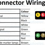 Wiring Diagram For Trailer Plug 5 Core | Wiring Library   Trailer Wiring Diagram 5 Core Sabs