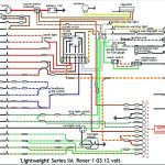 Wiring Diagram Land Rover Discovery 1 – Great Installation Of Wiring – Land Rover Discovery 1 Trailer Wiring Diagram
