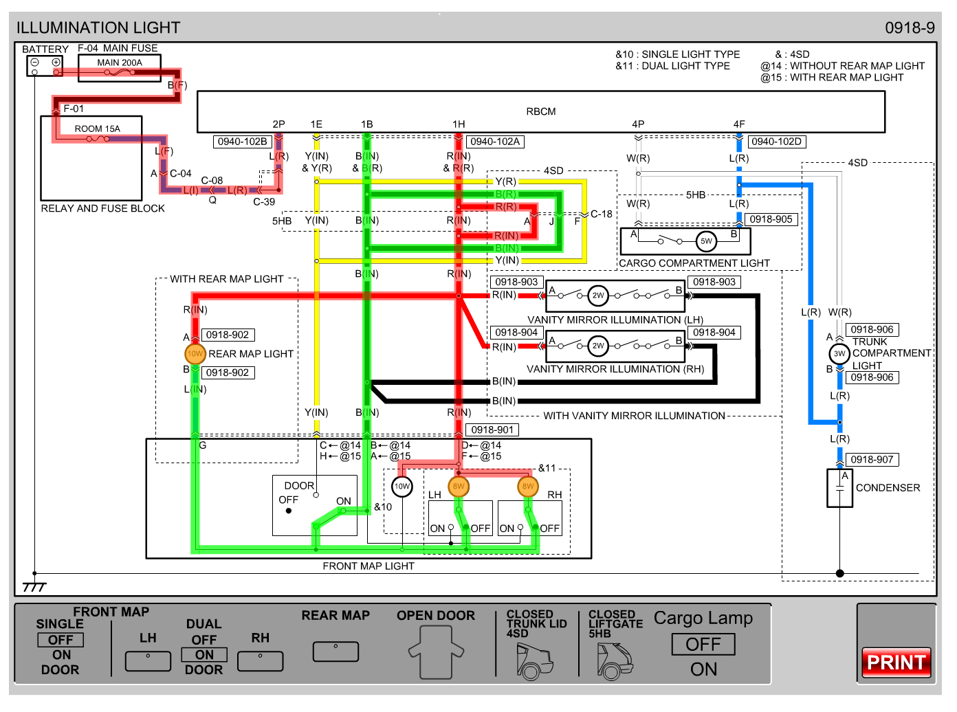Wiring Diagram Mazda 3 2005 | Wiring Diagram - 3 Wire Trailer Light Wiring Diagram