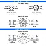 Wiring Diagram Trailer For 4 Way 5   Trusted Wiring Diagram   4 Way Round Trailer Wiring Diagram