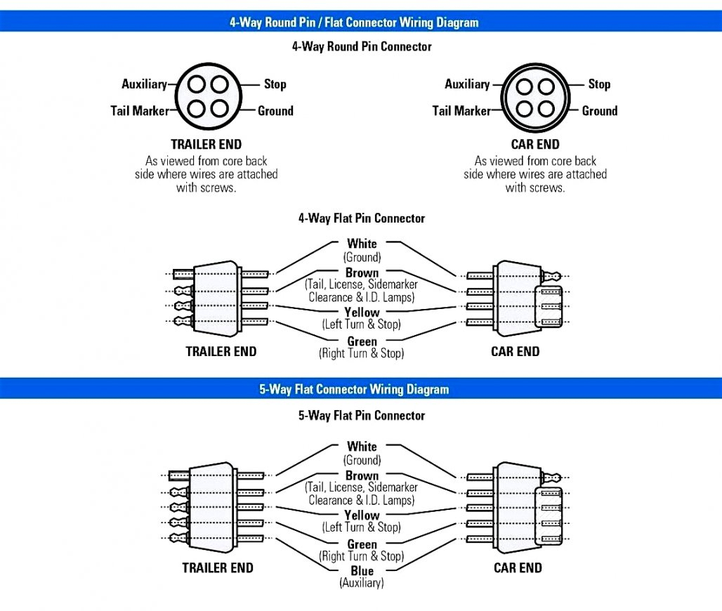 Wiring Diagram Trailer For 4 Way 5 - Trusted Wiring Diagram - 4 Way Round Trailer Wiring Diagram