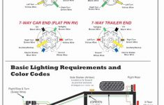 Wondrous Wiring Diagrams 7 Pin Semi Trailer Wiring Diagram 7 Wire Tractor Wiring 101 Photwellnesstrialsorg