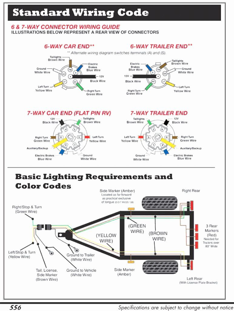 Wiring Diagrams 7 Pin Semi Trailer | Wiring Diagram - 7 Wire Tractor Trailer Wiring Diagram